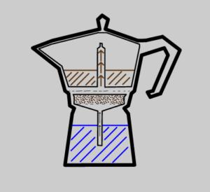 Espressokanne Technisches Schema